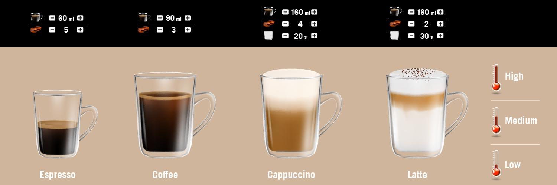 Personalizacja ustawień kawy